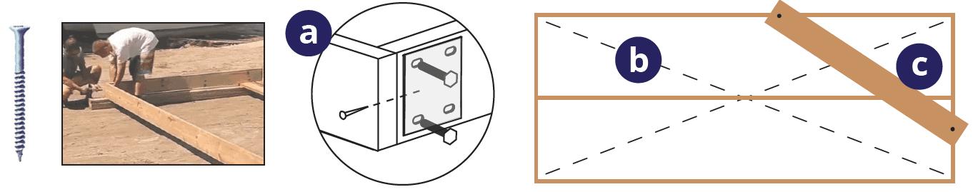 Comment bâtir la structure de quai