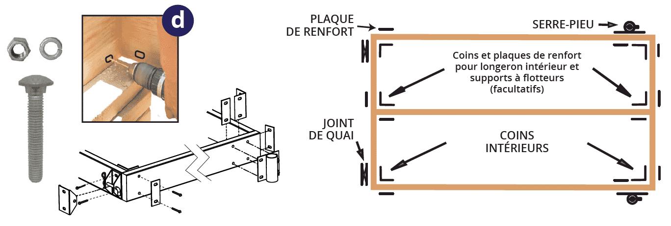 Comment construire un quai
