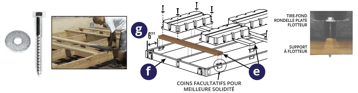 Comment installer des flotteurs de quai